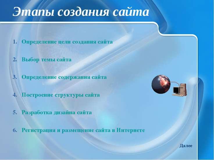 Этапы создания сайта Определение цели создания сайта Выбор темы сайта Определ...