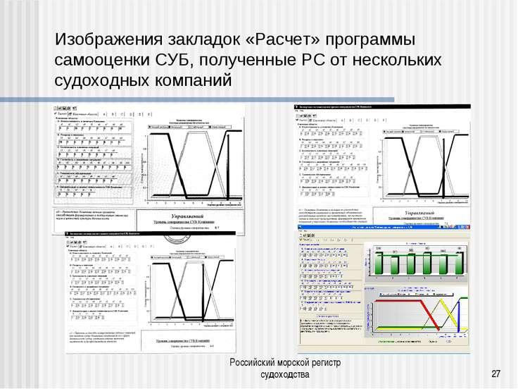 Российский морской регистр судоходства * Изображения закладок «Расчет» програ...
