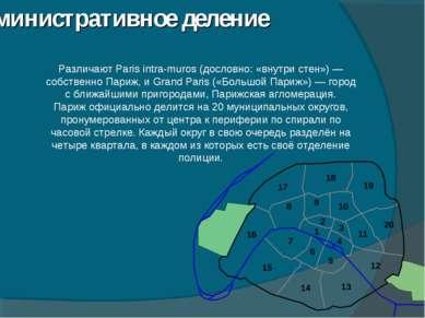 Административное деление Различают Paris intra-muros (дословно: «внутри стен»...