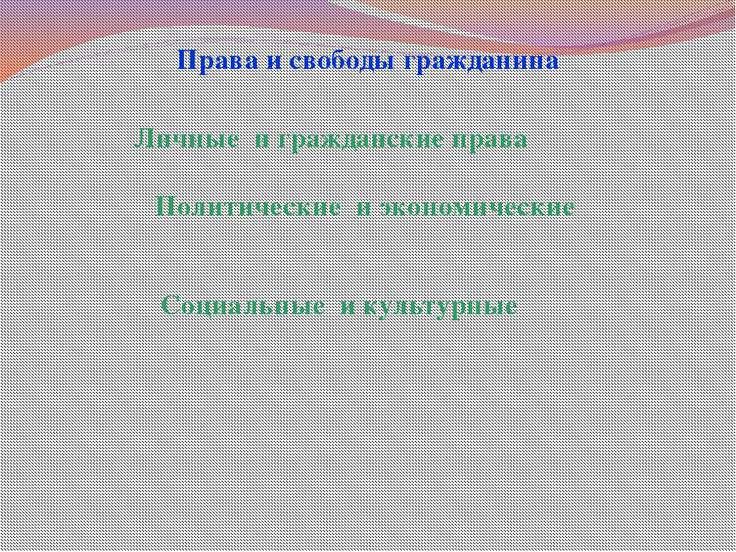 Права и свободы гражданина Личные и гражданские права Политические и экономич...