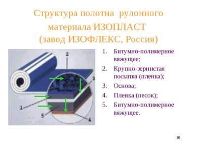 * Структура полотна рулонного материала ИЗОПЛАСТ (завод ИЗОФЛЕКС, Россия) Бит...