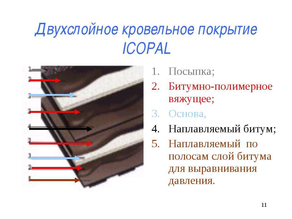 * Двухслойное кровельное покрытие ICOPAL Посыпка; Битумно-полимерное вяжущее;...