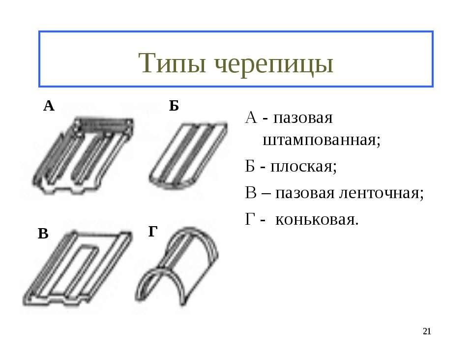 * Типы черепицы А - пазовая штампованная; Б - плоская; В – пазовая ленточная;...