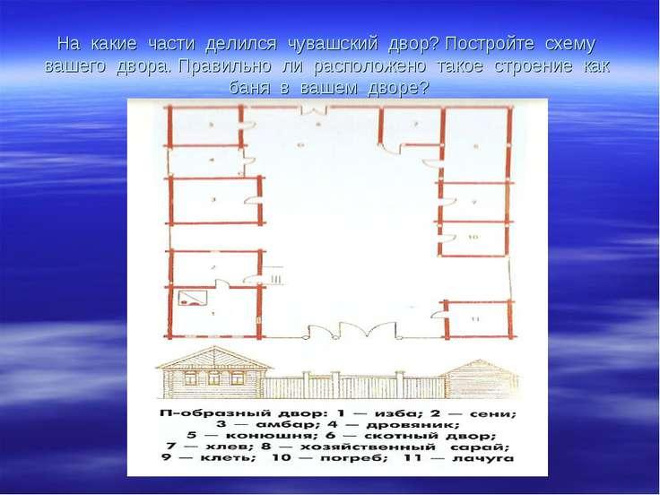 На какие части делился чувашский двор? Постройте схему вашего двора. Правильн...