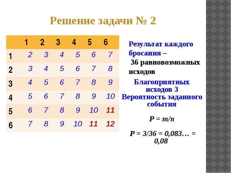 II.Задачи, где все элементарные события выписывать сложно,но можно подсчитать...
