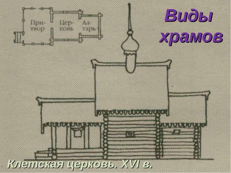 Клетская церковь. XVI в. Виды храмов