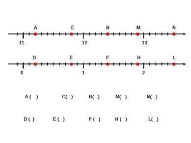 0 1 2 11 12 13 А С В М N D E F H L А ( ) С( ) В( ) М( ) N( ) D ( ) E ( ) F ( ...