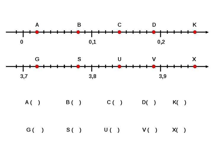 0 0,1 0,2 3,7 3,8 3,9 A B C D K G S U V X A ( ) B ( ) C ( ) D( ) K( ) G ( ) S...