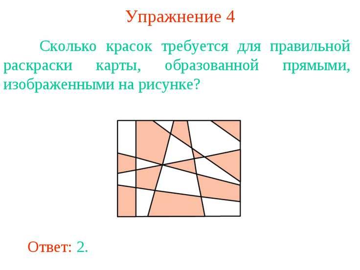 Упражнение 4 Сколько красок требуется для правильной раскраски карты, образов...