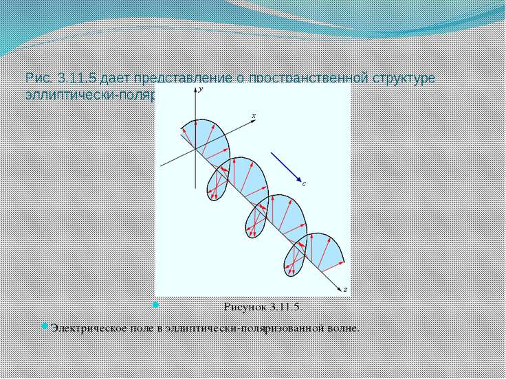 Рис. 3.11.5 дает представление о пространственной структуре эллиптически-поля...