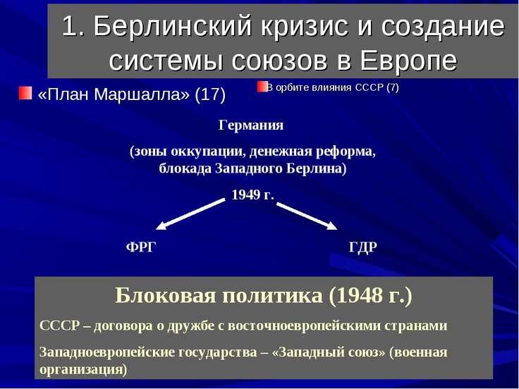 1. Берлинский кризис и создание системы союзов в Европе «План Маршалла» (17) ...