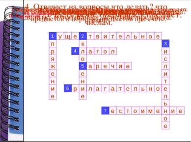 Кроссворд «Части речи» с у щ е с т в и т е л ь н о е п р я ж е н и е к л о н ...