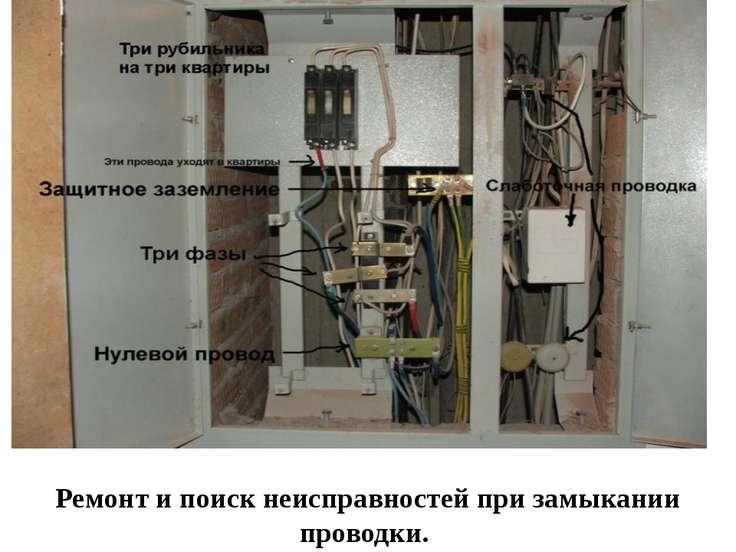 Ремонт и поиск неисправностей при замыкании проводки.