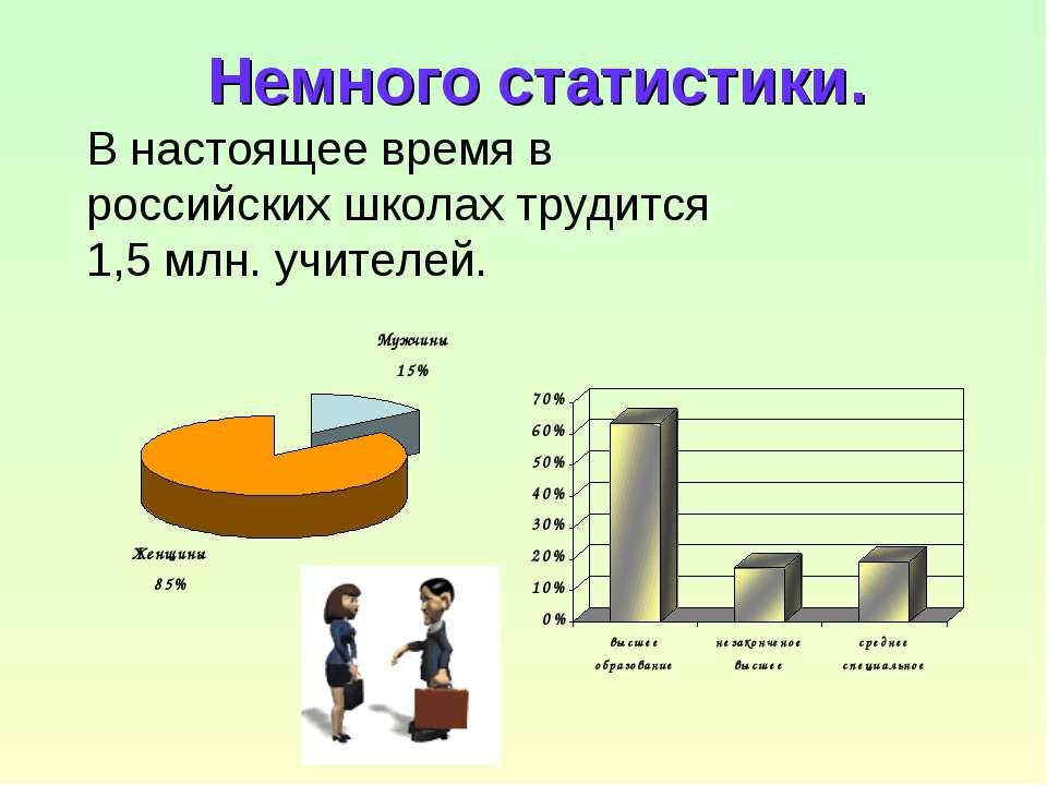 Немного статистики. В настоящее время в российских школах трудится 1,5 млн. у...