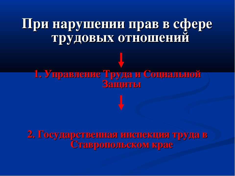 При нарушении прав в сфере трудовых отношений 1. Управление Труда и Социально...