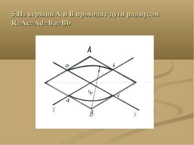 5.Из вершин А и В проводят дуги радиусом R=Ас=Аd=Ва=Вb