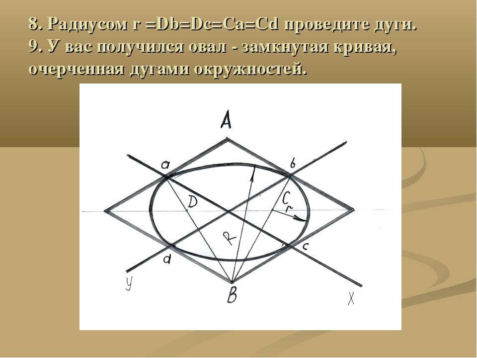 8. Радиусом r =Db=Dc=Ca=Cd проведите дуги. 9. У вас получился овал - замкнута...