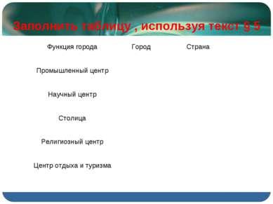 Заполнить таблицу, используя текст §5 Функция города Город Страна Промышле...