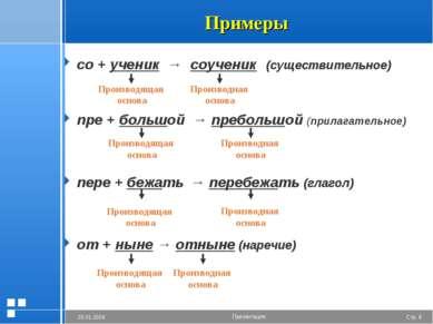 Примеры со + ученик → соученик (существительное) пре + большой → пребольшой (...
