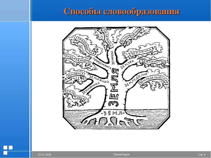 Способы словообразования Стр. * 20.01.2006 Презентация