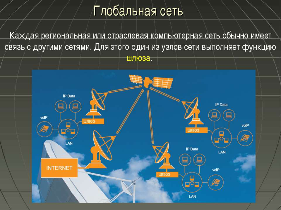 Каждая региональная или отраслевая компьютерная сеть обычно имеет связь с дру...