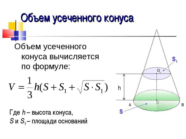 Объем усеченного конуса Объем усеченного конуса вычисляется по формуле: Где h...