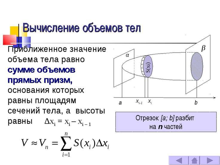 Вычисление объемов тел Приближенное значение объема тела равно сумме объемов ...