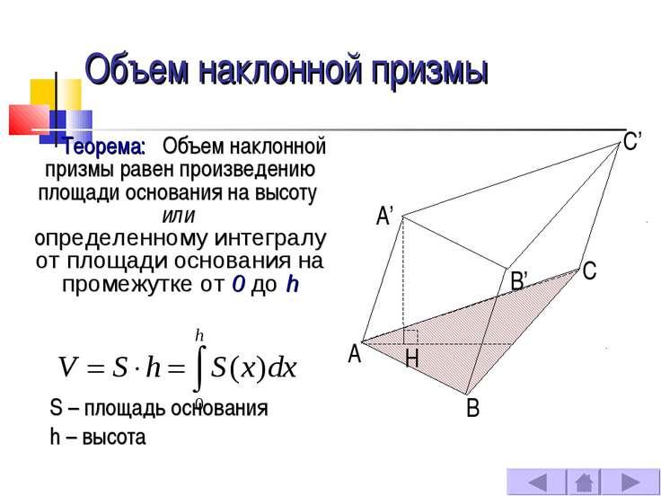 Объем наклонной призмы Теорема: Объем наклонной призмы равен произведению пло...