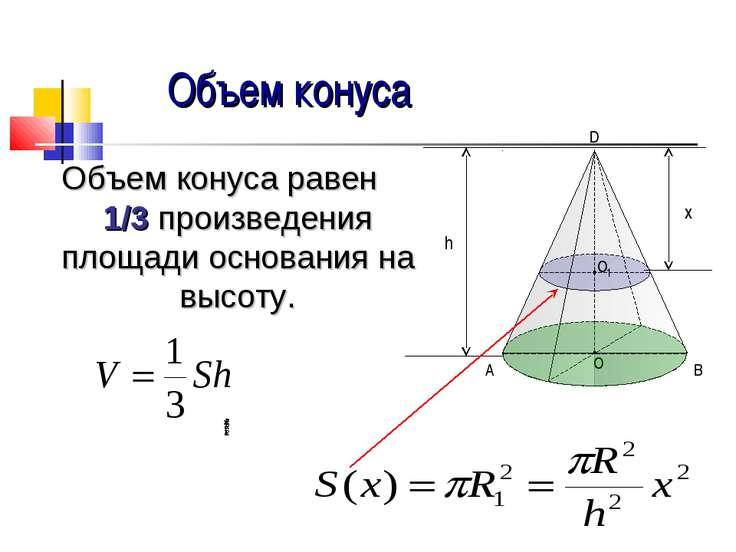 Объем конуса Объем конуса равен 1/3 произведения площади основания на высоту.