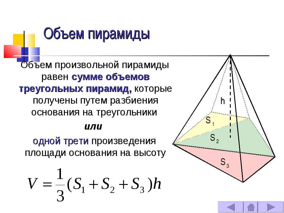 Объем пирамиды Объем произвольной пирамиды равен сумме объемов треугольных пи...