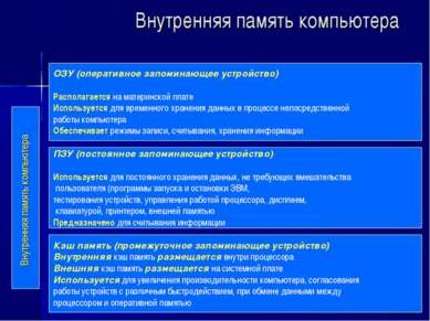 Внутренняя память компьютера Внутренняя память компьютера ОЗУ (оперативное за...