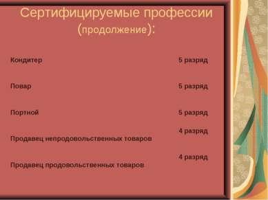 Сертифицируемые профессии (продолжение): Кондитер 5 разряд Повар 5 разряд Пор...