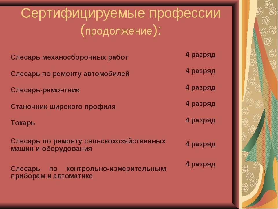 Сертифицируемые профессии (продолжение): Слесарь механосборочных работ 4 разр...