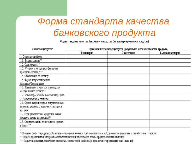 Форма стандарта качества банковского продукта