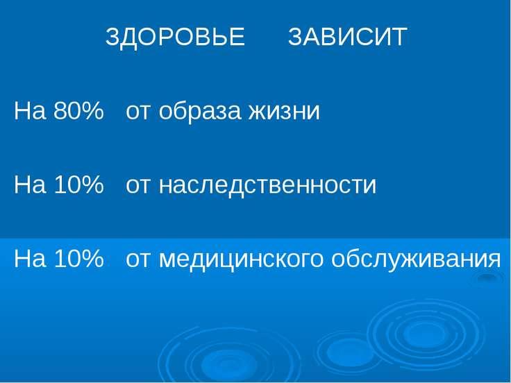 ЗДОРОВЬЕ ЗАВИСИТ На 80% от образа жизни На 10% от наследственности На 10% от ...