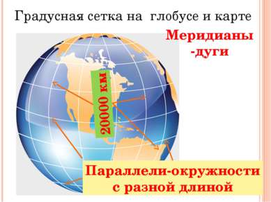 Градусная сетка на глобусе и карте Меридианы-дуги 20000 км Параллели-окружнос...