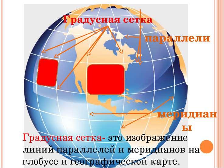 Градусная сетка Градусная сетка- это изображение линий параллелей и меридиано...