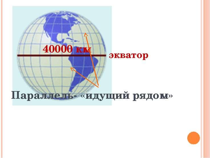 40000 км экватор Параллель- «идущий рядом»