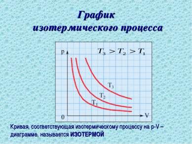 Кривая, соответствующая изотермическому процессу на p-V – диаграмме, называет...