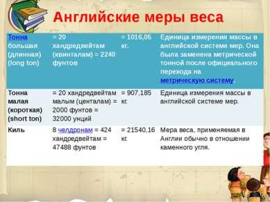 Заголовок слайда текст Английские меры веса Тоннабольшая (длинная) (longton) ...