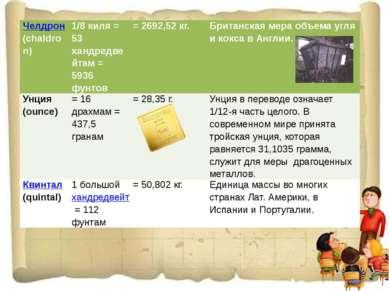 Челдрон(chaldron) 1/8 киля = 53хандредвейтам= 5936 фунтов = 2692,52 кг.  Бри...
