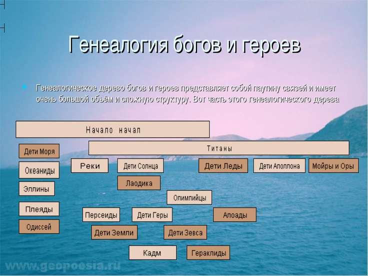 Генеалогия богов и героев Генеалогическое дерево богов и героев представляет ...