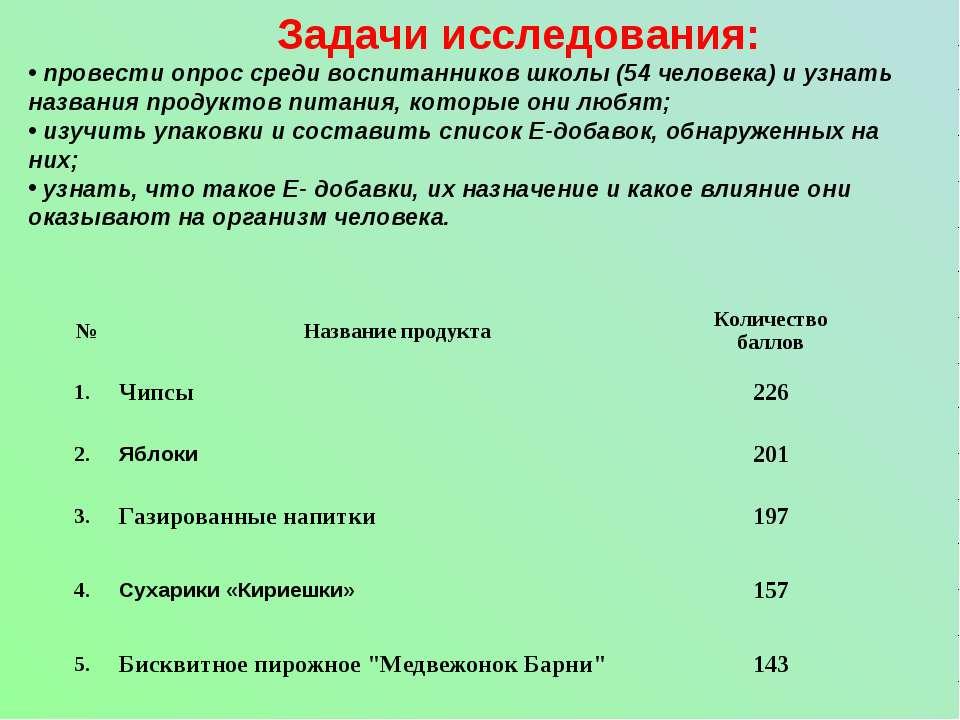 Задачи исследования: провести опрос среди воспитанников школы (54 человека) и...
