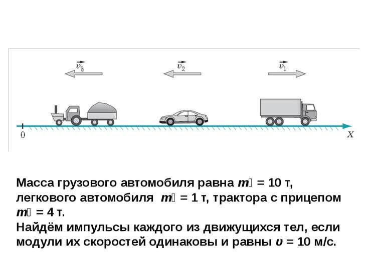 Рассмотрим движение трёх тел: грузового и легкового автомобилей, трактора с п...