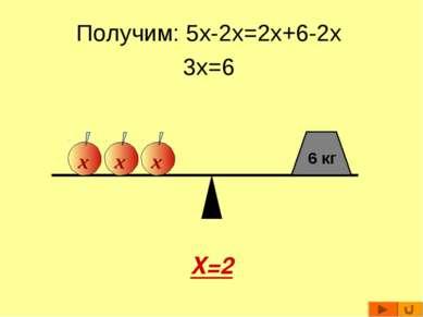Получим: 5x-2x=2x+6-2x 3x=6 X=2 6 кг