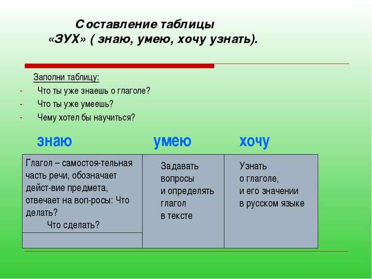 Заполни таблицу: Что ты уже знаешь о глаголе? Что ты уже умеешь? Чему хотел б...