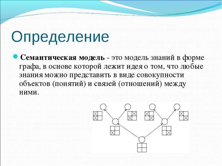 Определение Семантическая модель - это модель знаний в форме графа, в основе ...