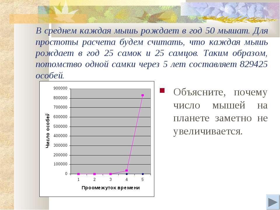 В среднем каждая мышь рождает в год 50 мышат. Для простоты расчета будем счит...