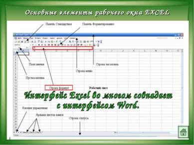 Основные элементы рабочего окна EXCEL