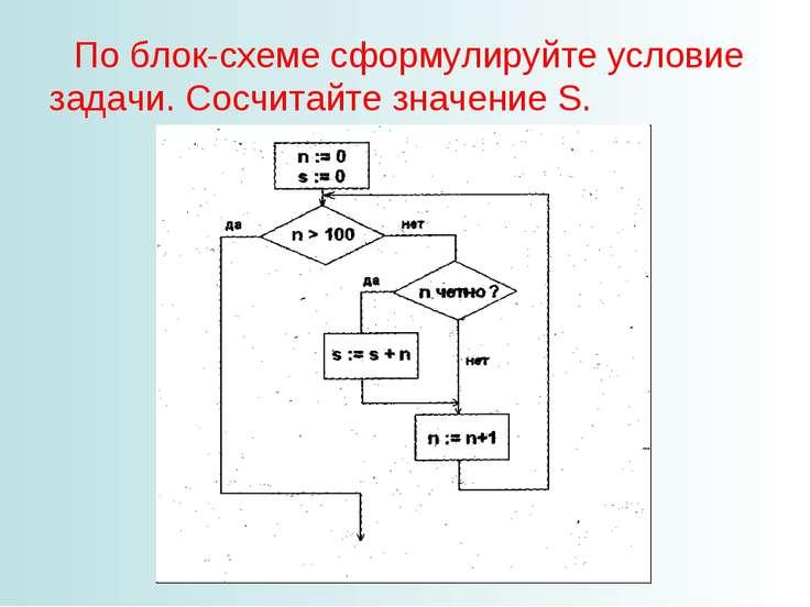 По блок-схеме сформулируйте условие задачи. Сосчитайте значение S.